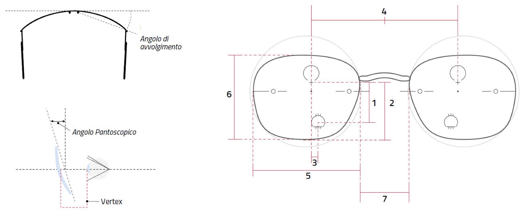 parametri-personalizzati_angolo-pantoscopico